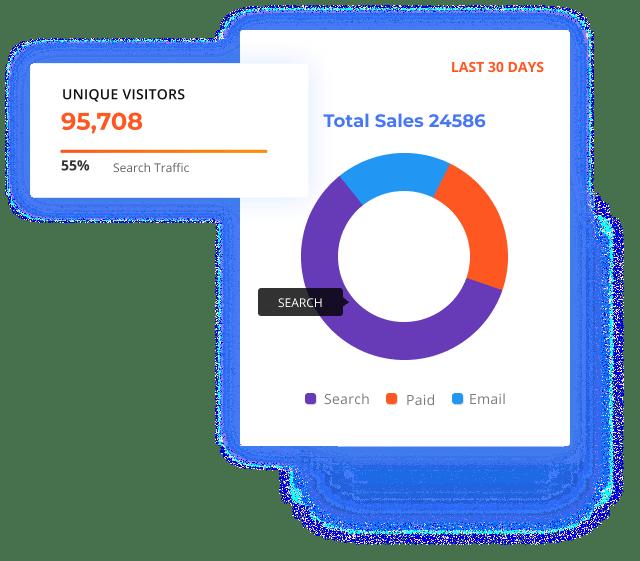 catalog management amazon